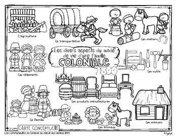 Les communautés du Canada au début des années 1800 • French