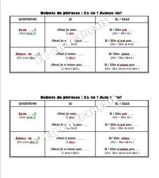 Les débuts de phrases / French sentence starters