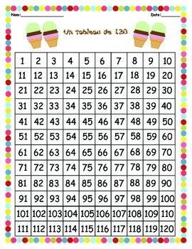 French math worksheets: Les exercises d'addition et soustraction avec 10