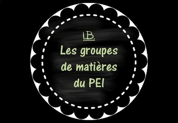 Les groupes de matières du PEI (MYP Curriculum subject posters in French)