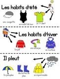 French Immersion- Les habits et le temps qu'il fait/ Clothes and the weather
