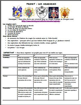 Les histoires d'amour tragiques (la table ronde): coat of arms project