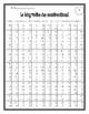 Les labyrinthes des mathématiques (French Math Activity)