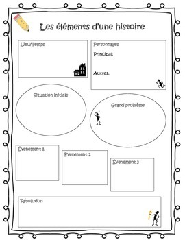 Les éléments d'une histoire/French Story Map