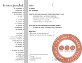 Les métiers  Jobs in French foldable