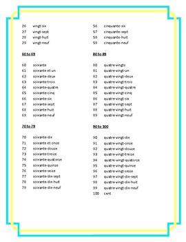 Les nombres 1-100