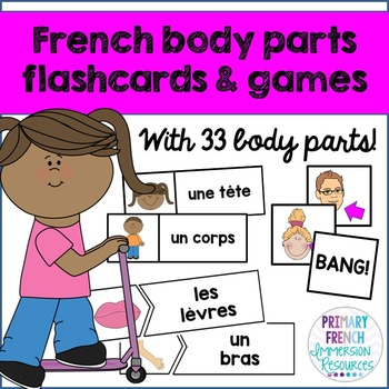 French body parts - Les parties du corps