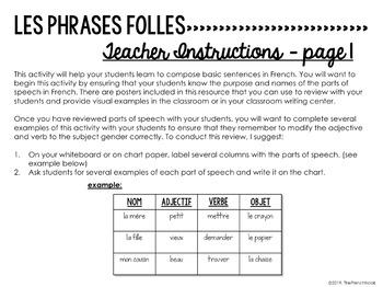 Les parties du corps French body parts vocabulary Les phrases folles