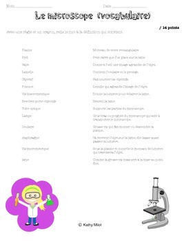 Les parties du microscope (Vocabulaire)