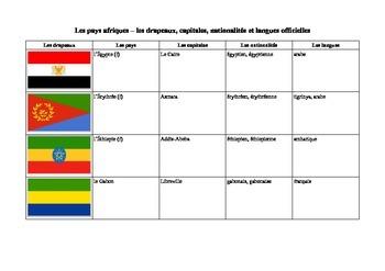 Afrique en français