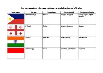 Asie en français