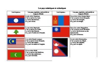 Les pays asiatiques et océaniques