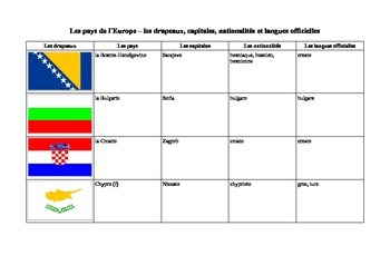 Europe en français