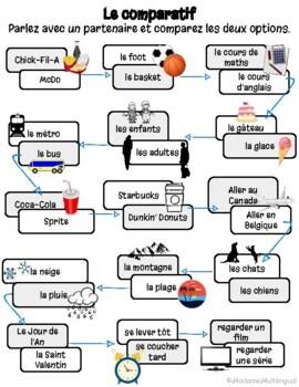 Comparative Sentences | Speaking Activity en français