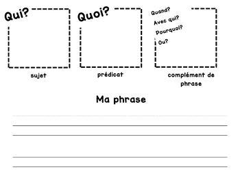 Les phrases farfelues-Manipulation de la phrase de base