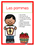 Les pommes (Apples in French)