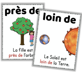 Les prépositions FRENCH Prepositions Posters