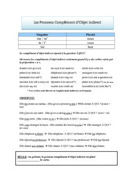 Les pronoms complément objet indirect (COI)