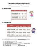 Les pronoms et déterminants possessifs → en français