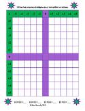 Les propriétés des nombres entiers/ The properties of integers