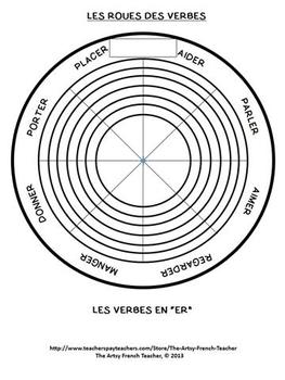 Les roues des verbes - Conjugating French Verbs