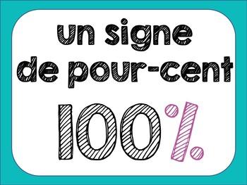 French punctuation signs - Les signes de ponctuation