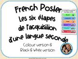 Les six étapes de l'acquisition d'une langue seconde - Fre