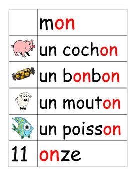 Les sons français en images - French phonics illustrated word wall