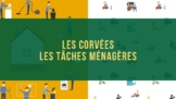 Les taches menageres/ chores French PDf presentation