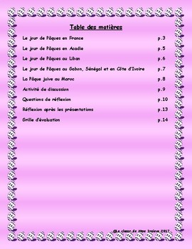 Les traditions francophones de Pâques /Easter comprehension activity