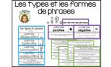 Les types et les formes de phrases FRENCH types of sentences
