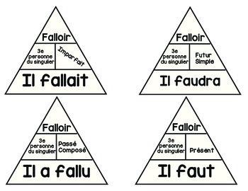 Les verbes - French verbs (Présent, Passé Composé, Imparfait, Futur Simple)