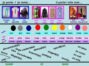 Les vetements / Clothes / What I wear at school / Adjective agreements