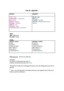Les vêtements - adjectives to describe clothing