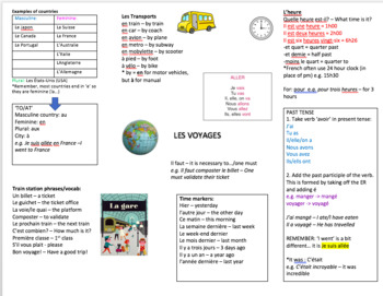 Les voyages - learning mat