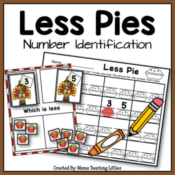 Less Pies - Number Identification