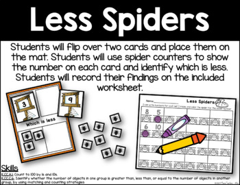Less Spiders - Number Identification