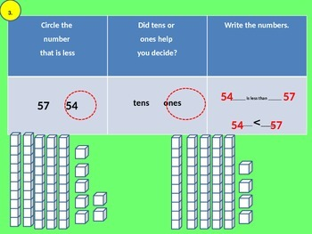 Less Than Symbol, Comparing Numbers