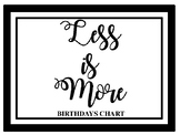 Less is More - Birthday Chart