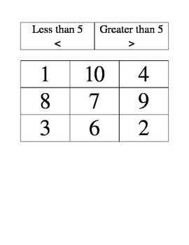 Less than/Greater than 5 sort