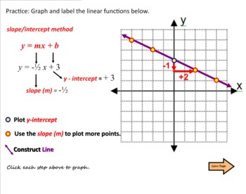 Lesson 2: Linear Functions (Part I)