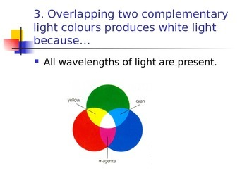 Lesson 20 Mixing Colours of Light Answers