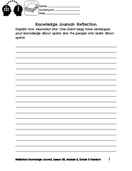 Lesson 23, Module 2, Wit and Wisdom, Knowledge Journal