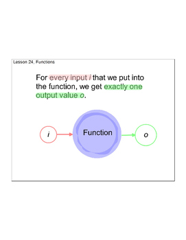 Lesson 24, Functions