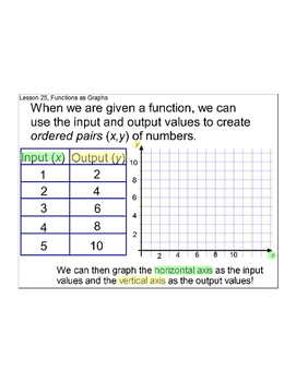 Lesson 25, Functions and Graphs