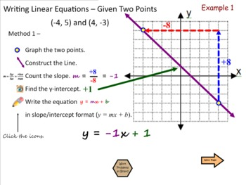 Lesson 3: Linear Functions (Part II) - Using Slope Formula