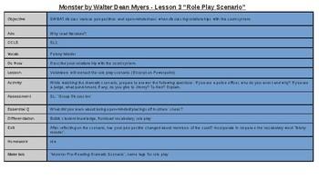 Lesson 3_21st c Role Play_Monster Unit_2018