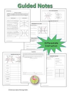 PreCalculus: Hyperbolas
