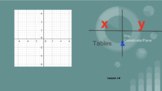 Lesson #4 - Tables and the Coordinate Plane