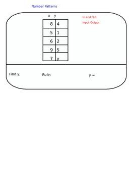 Lesson 68 Unit Fractions